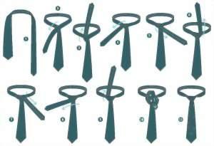 Murrell (Мюррелл) - способ завязывать галстук