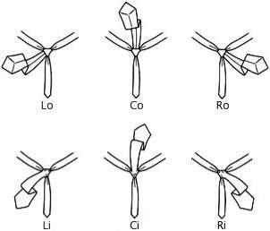 6 возможных движений в процессе завязывания галстука
